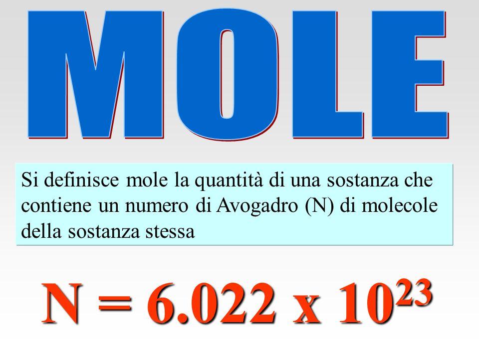 MOLESi definisce mole la quantità di una sostanza che. contiene un numero di Avogadro (N) di molecole.