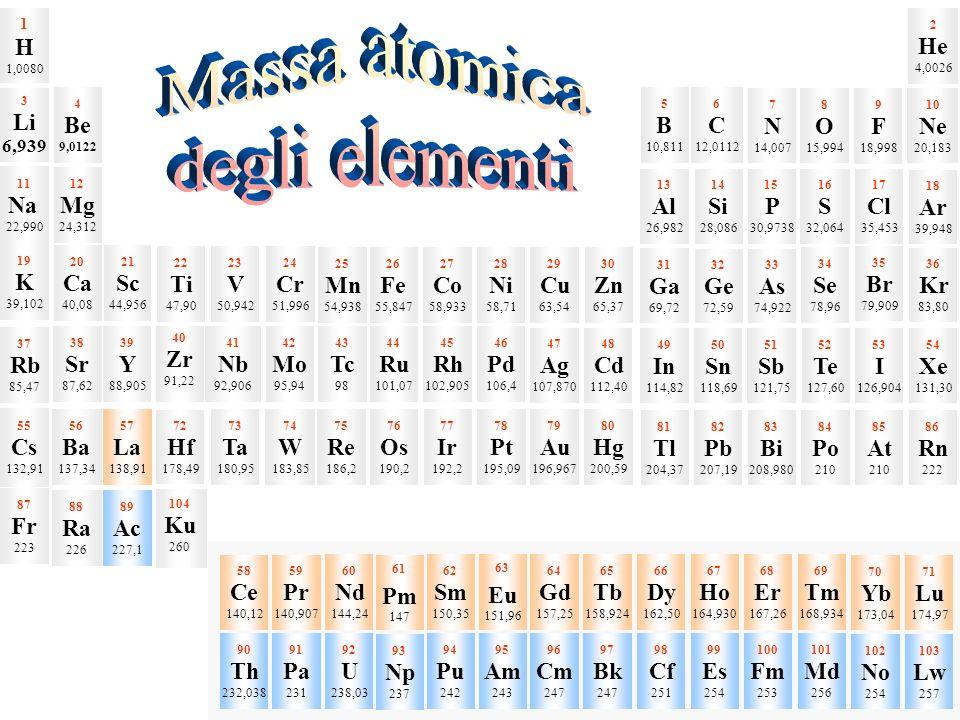 Massa atomica degli elementi H Li K Rb Be Na Mg Ca Sr Al Sc Ti V Fe Co