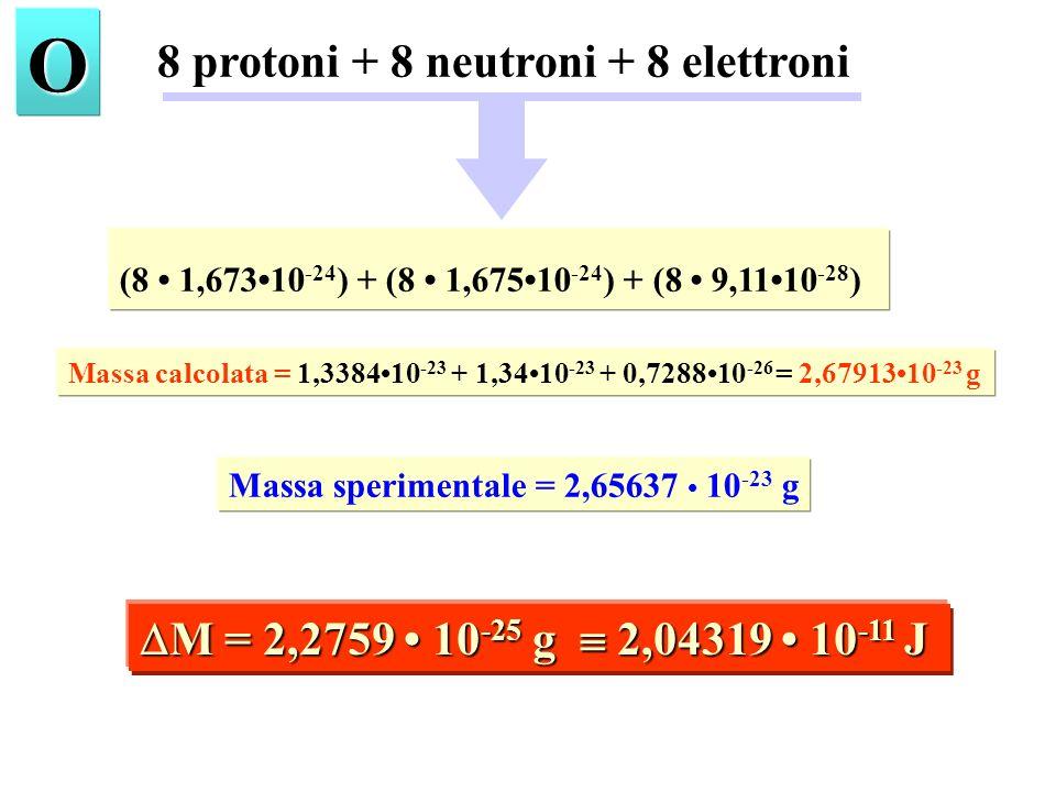O 8 protoni + 8 neutroni + 8 elettroni