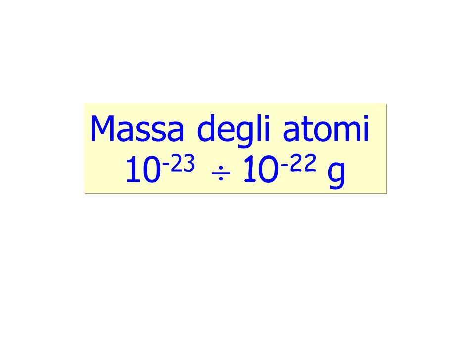 Massa degli atomi 10-23  10-22 g