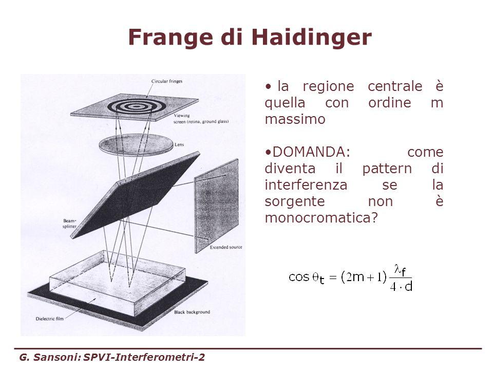 Frange di Haidinger la regione centrale è quella con ordine m massimo