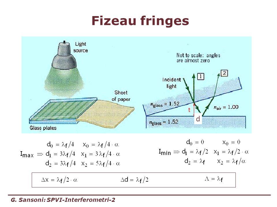 Fizeau fringes d esempio di applicazione: