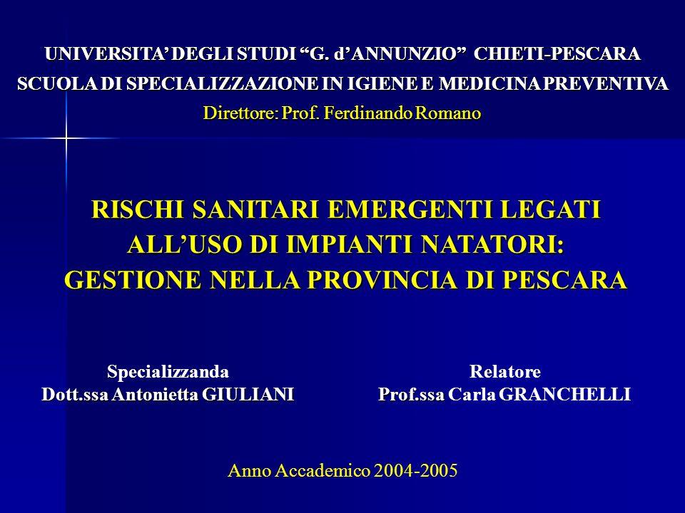 UNIVERSITA' DEGLI STUDI G. d'ANNUNZIO CHIETI-PESCARA