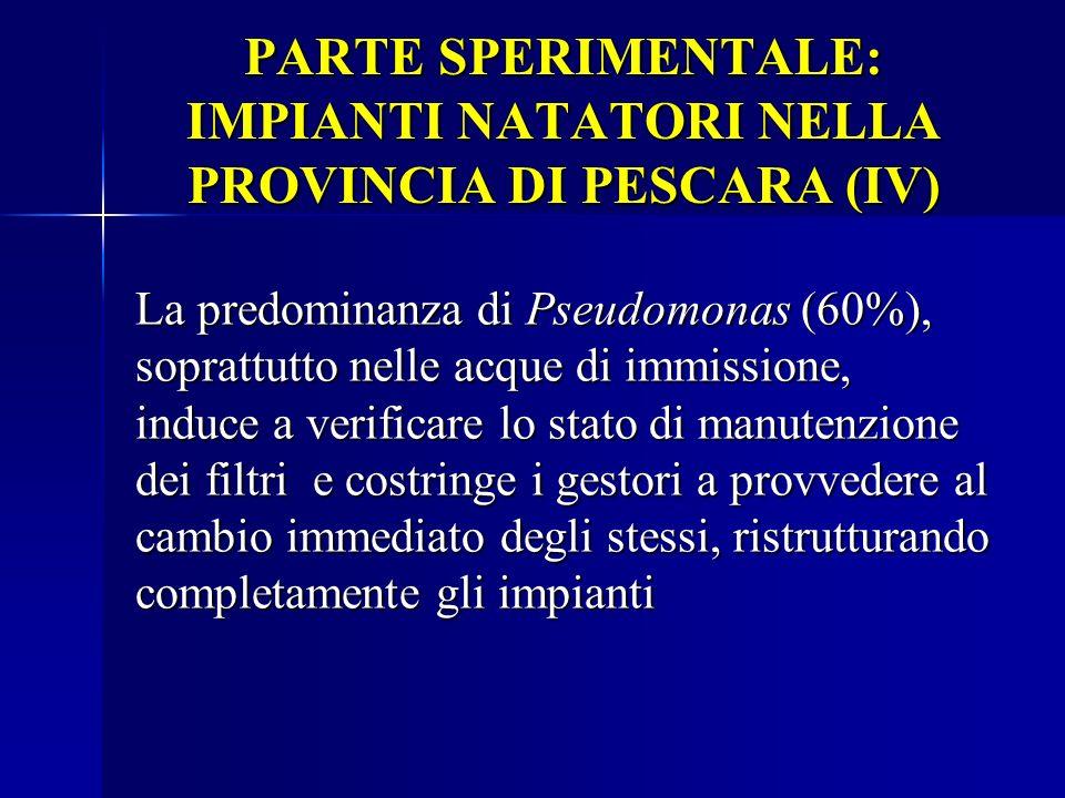 PARTE SPERIMENTALE: IMPIANTI NATATORI NELLA PROVINCIA DI PESCARA (IV)