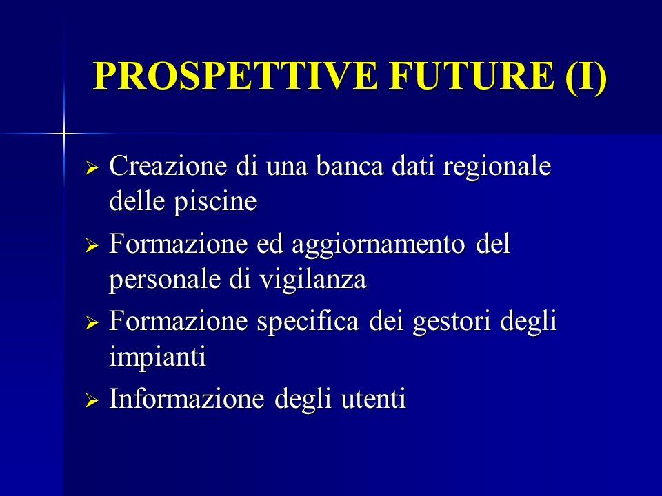 PROSPETTIVE FUTURE (I)