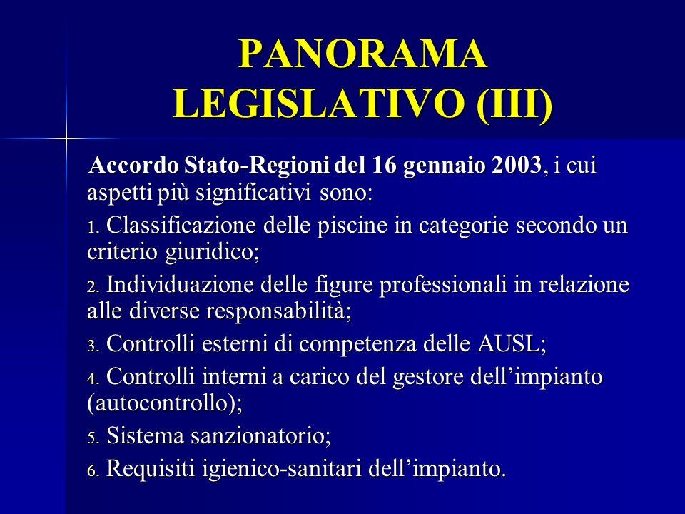 PANORAMA LEGISLATIVO (III)