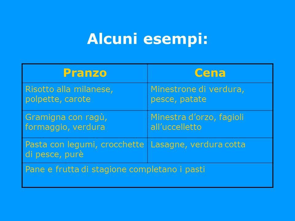 Alcuni esempi: Pranzo Cena Risotto alla milanese, polpette, carote