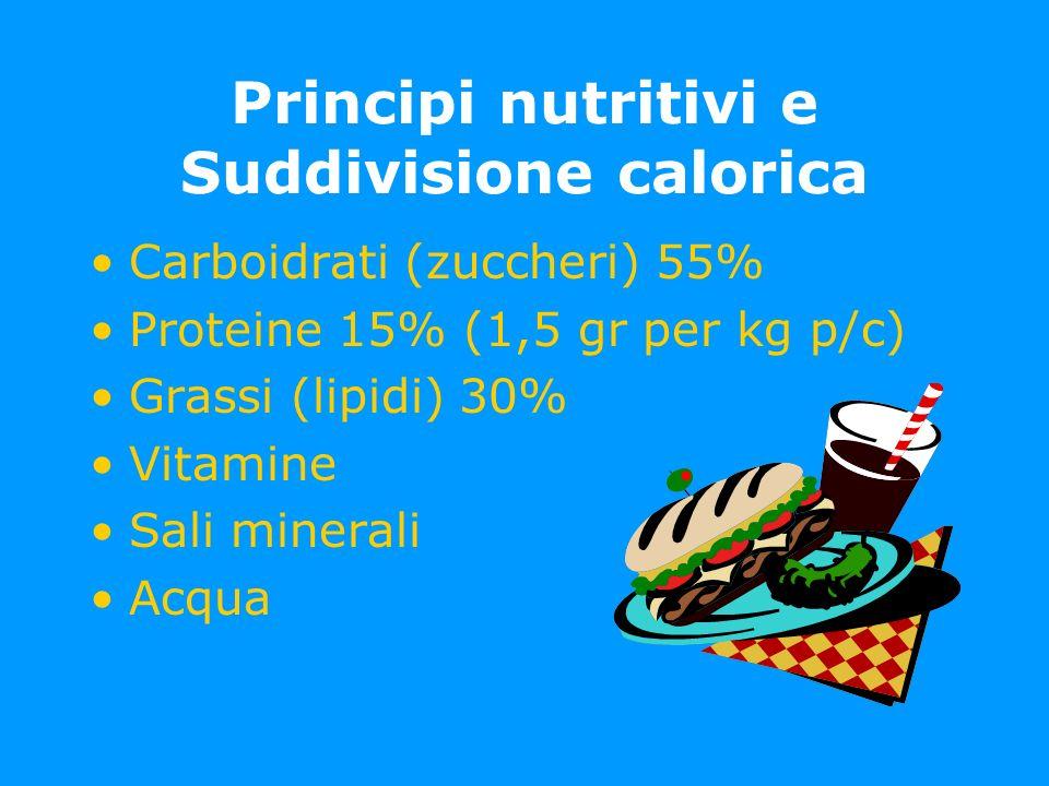Principi nutritivi e Suddivisione calorica