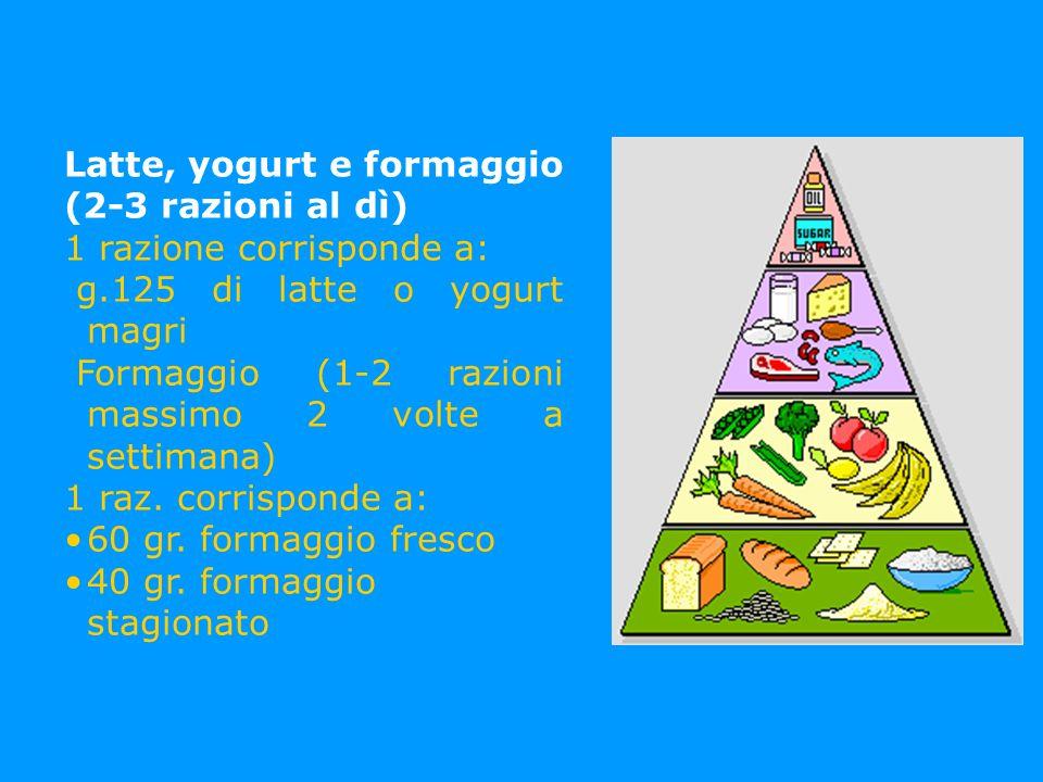 Latte, yogurt e formaggio