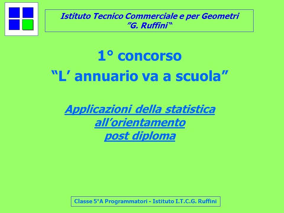 Applicazioni della statistica all'orientamento post diploma