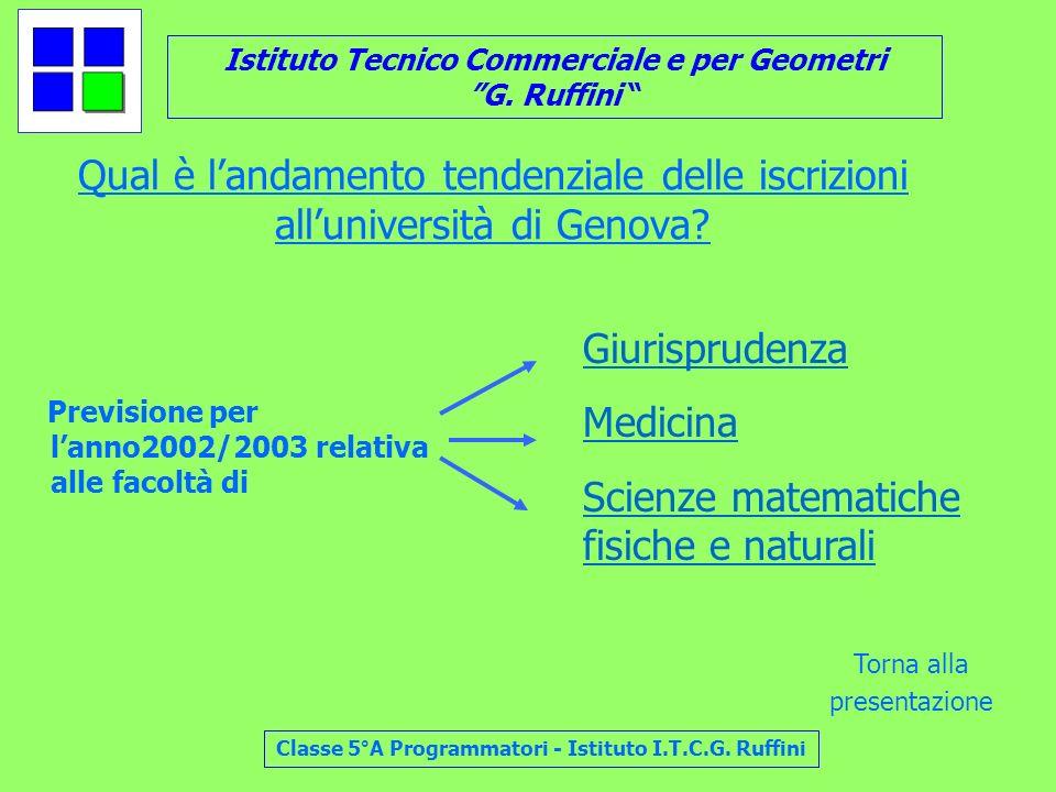 Scienze matematiche fisiche e naturali
