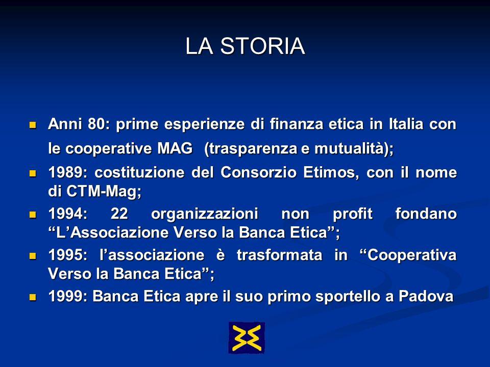 LA STORIA Anni 80: prime esperienze di finanza etica in Italia con le cooperative MAG (trasparenza e mutualità);