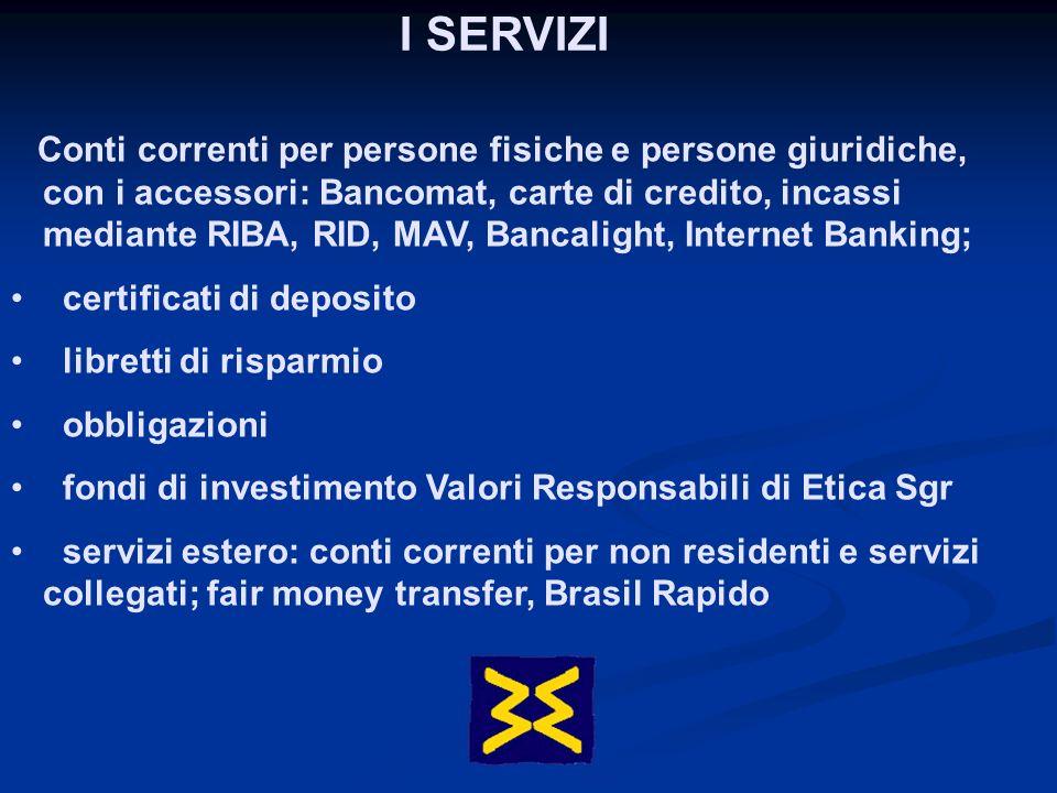 I SERVIZI certificati di deposito libretti di risparmio obbligazioni
