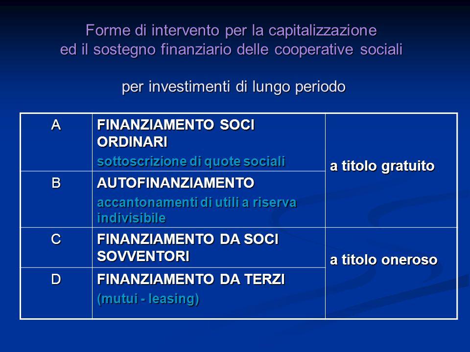 Forme di intervento per la capitalizzazione ed il sostegno finanziario delle cooperative sociali per investimenti di lungo periodo