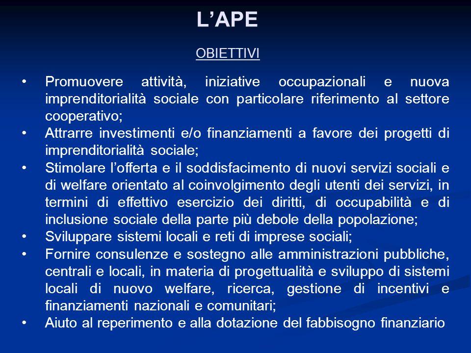 L'APE OBIETTIVI Promuovere attività, iniziative occupazionali e nuova imprenditorialità sociale con particolare riferimento al settore cooperativo;