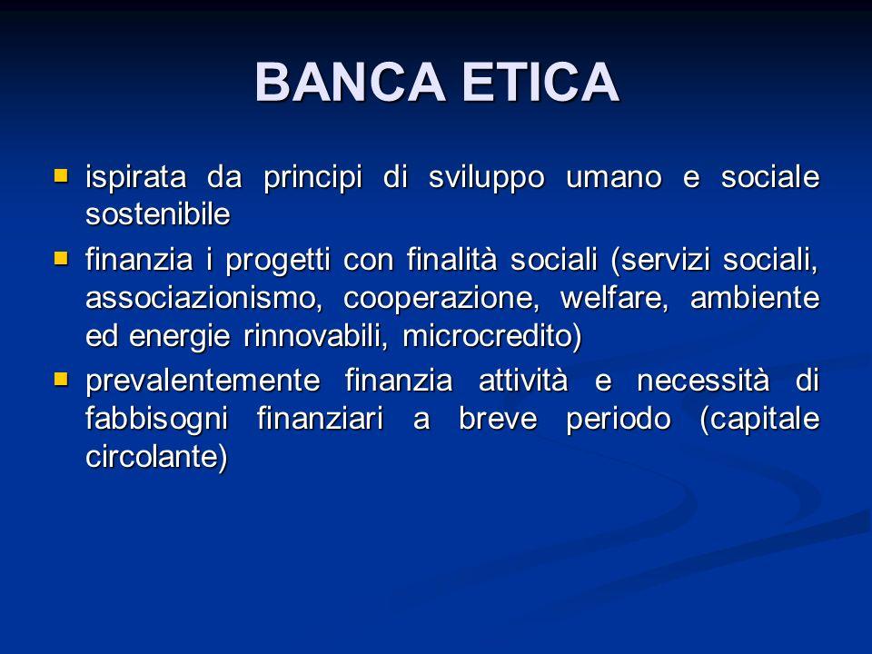 BANCA ETICA ispirata da principi di sviluppo umano e sociale sostenibile.