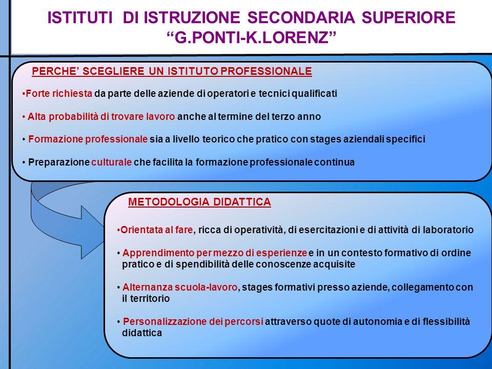 ISTITUTI DI ISTRUZIONE SECONDARIA SUPERIORE