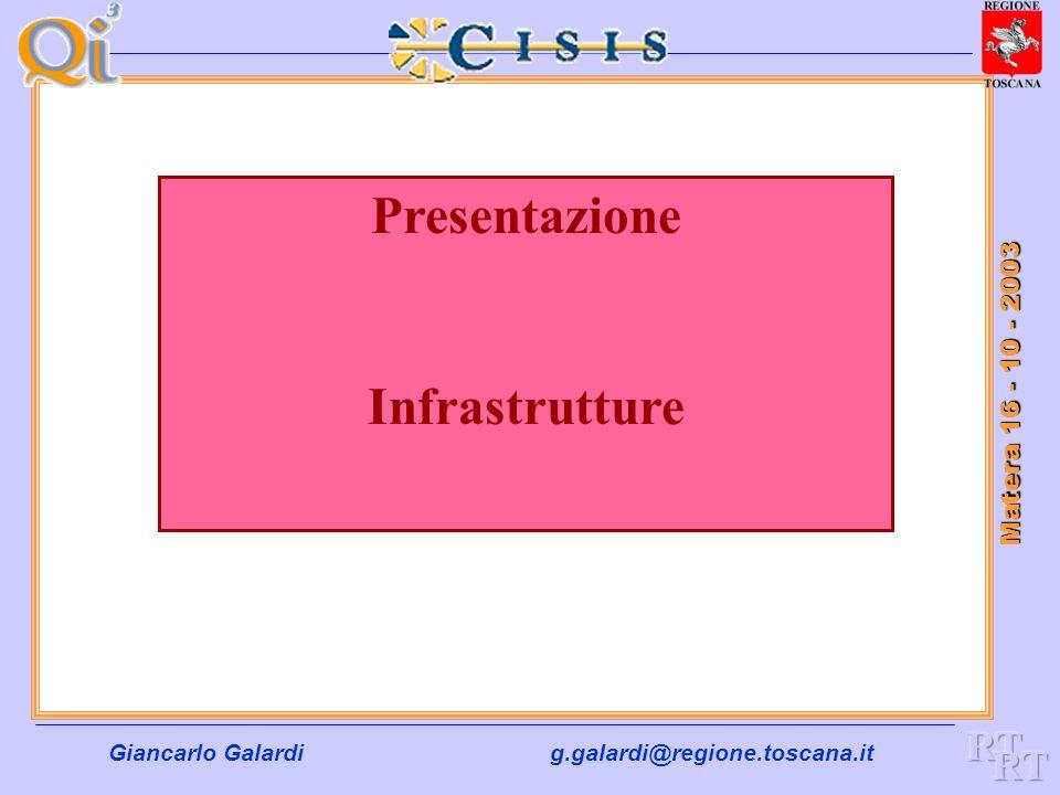 Presentazione Infrastrutture