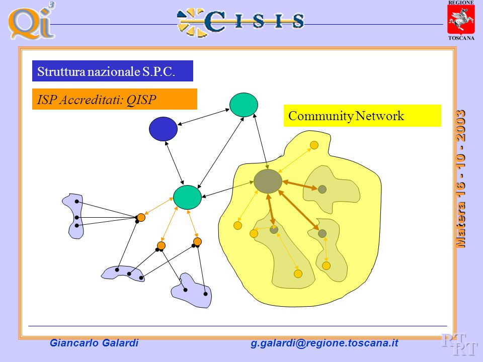 RT RT Struttura nazionale S.P.C. ISP Accreditati: QISP