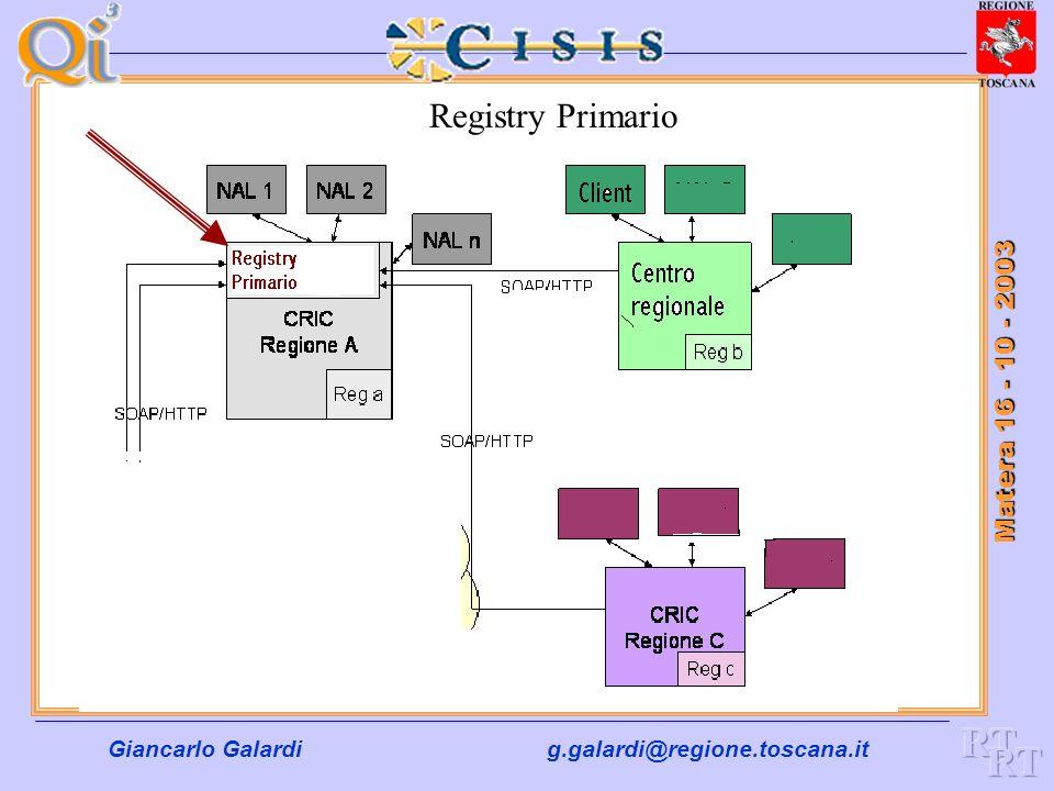 RT RT Registry Primario Matera 16 - 10 - 2003