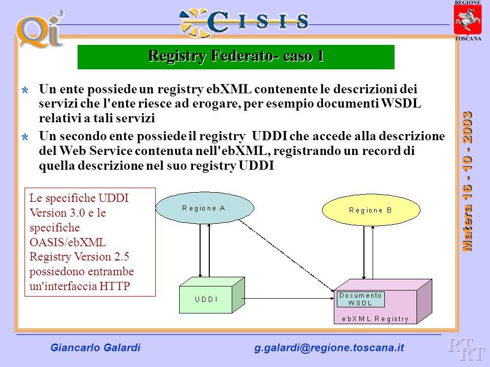 Registry Federato- caso 1