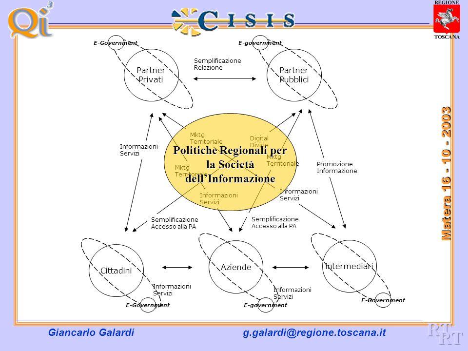 Politiche Regionali per la Società dell'Informazione
