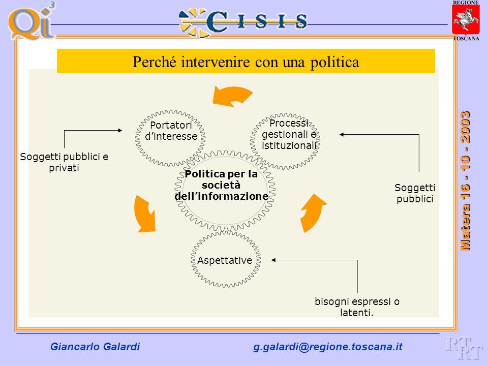 Politica per la società dell'informazione