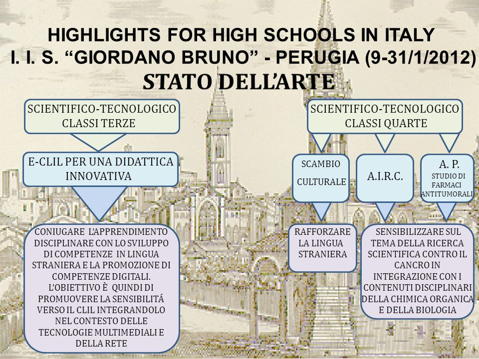 STATO DELL'ARTE HIGHLIGHTS FOR HIGH SCHOOLS IN ITALY