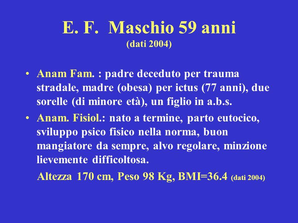 E. F. Maschio 59 anni (dati 2004)