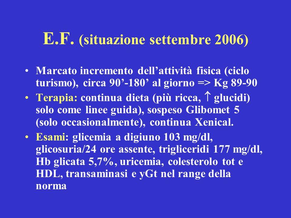 E.F. (situazione settembre 2006)