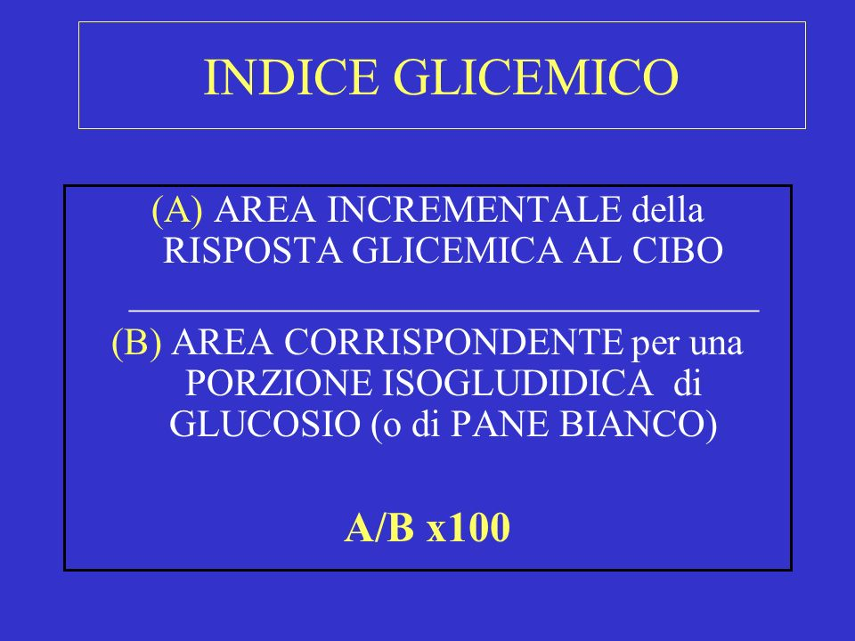 INDICE GLICEMICO(A) AREA INCREMENTALE della RISPOSTA GLICEMICA AL CIBO _________________________________.