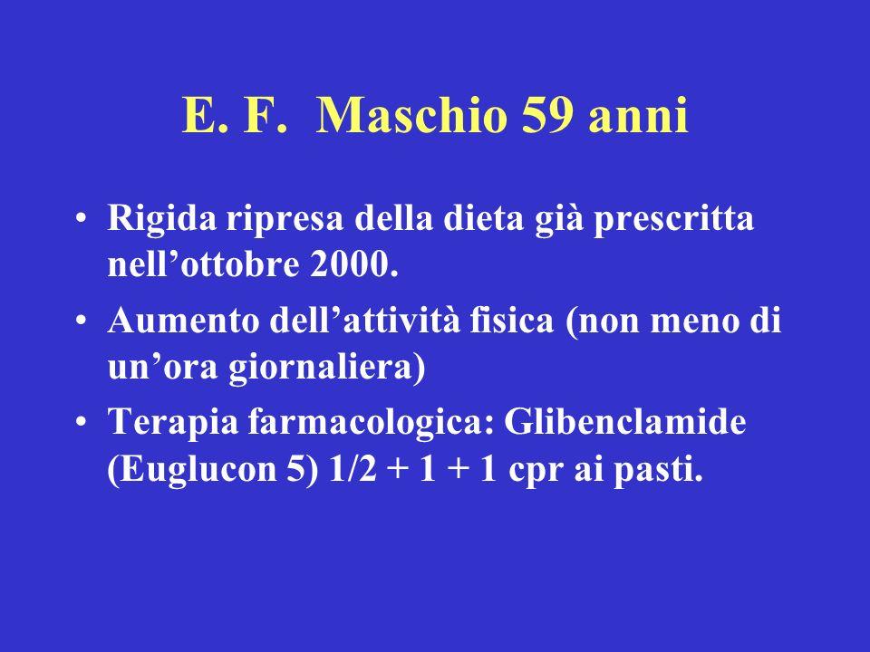 E. F. Maschio 59 anniRigida ripresa della dieta già prescritta nell'ottobre 2000. Aumento dell'attività fisica (non meno di un'ora giornaliera)