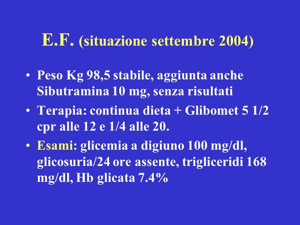 E.F. (situazione settembre 2004)