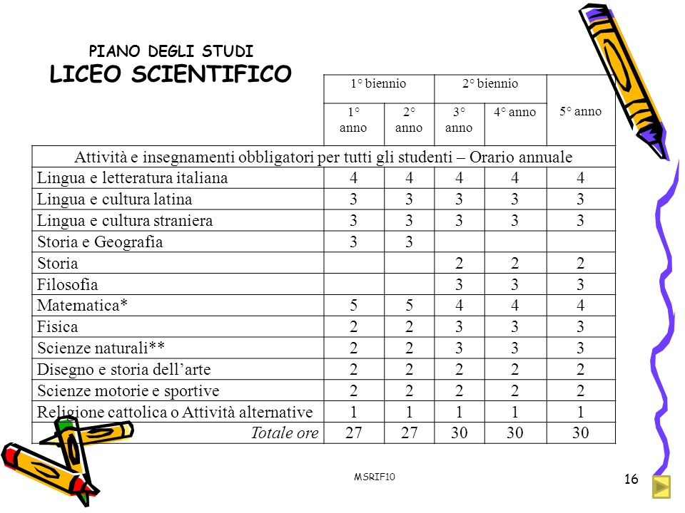 PIANO DEGLI STUDI LICEO SCIENTIFICO