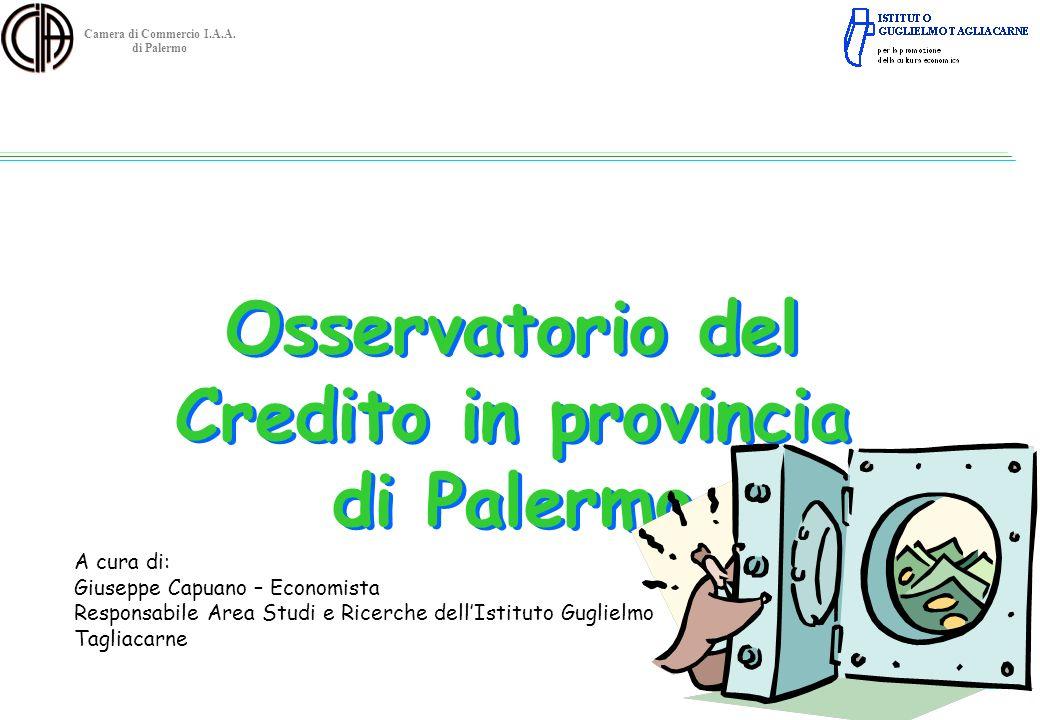 Osservatorio del Credito in provincia di Palermo