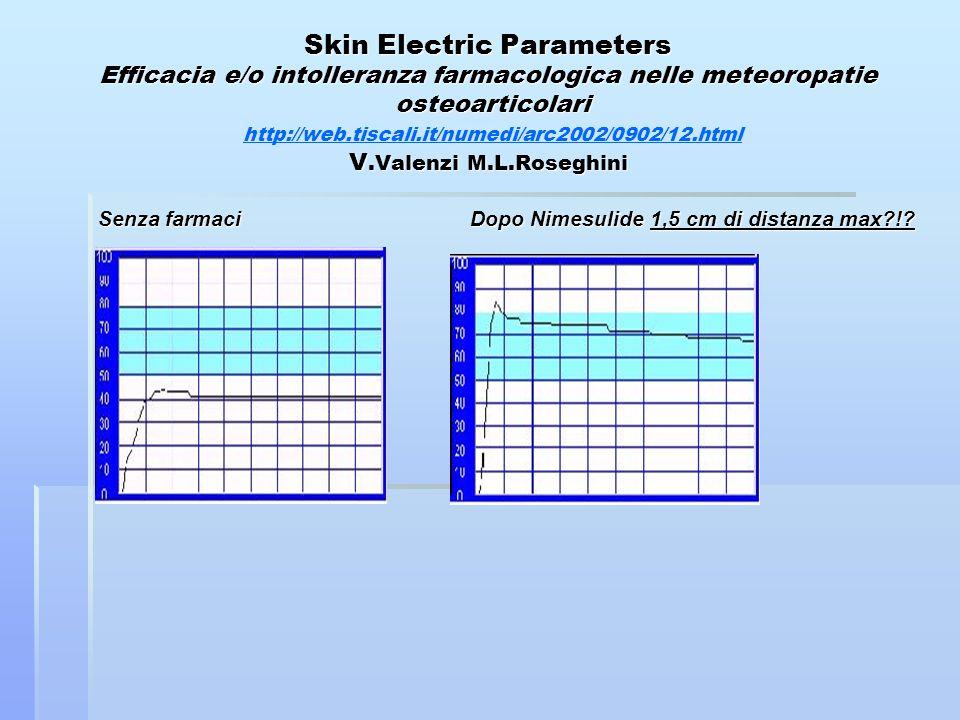 Skin Electric Parameters Efficacia e/o intolleranza farmacologica nelle meteoropatie osteoarticolari http://web.tiscali.it/numedi/arc2002/0902/12.html V.Valenzi M.L.Roseghini