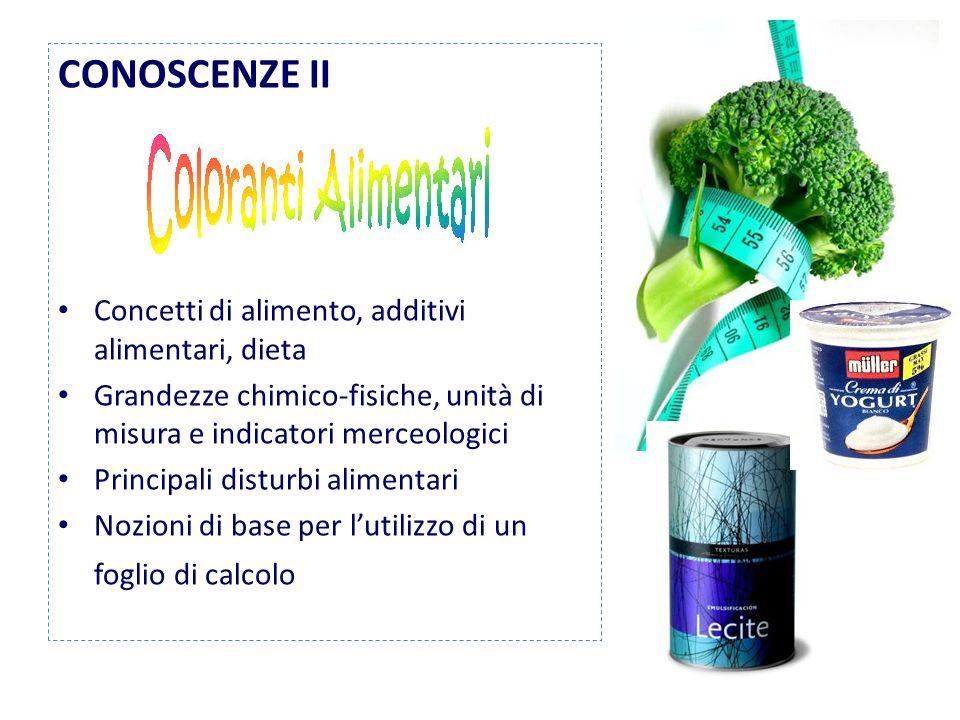 CONOSCENZE II Concetti di alimento, additivi alimentari, dieta