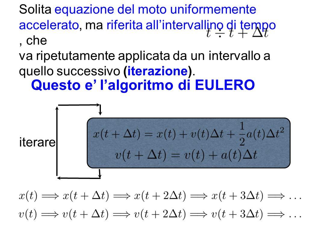 Questo e' l'algoritmo di EULERO