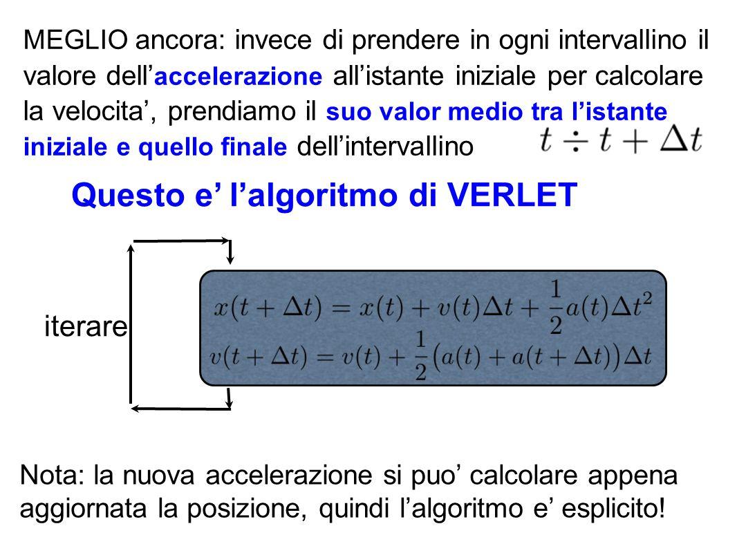 Questo e' l'algoritmo di VERLET