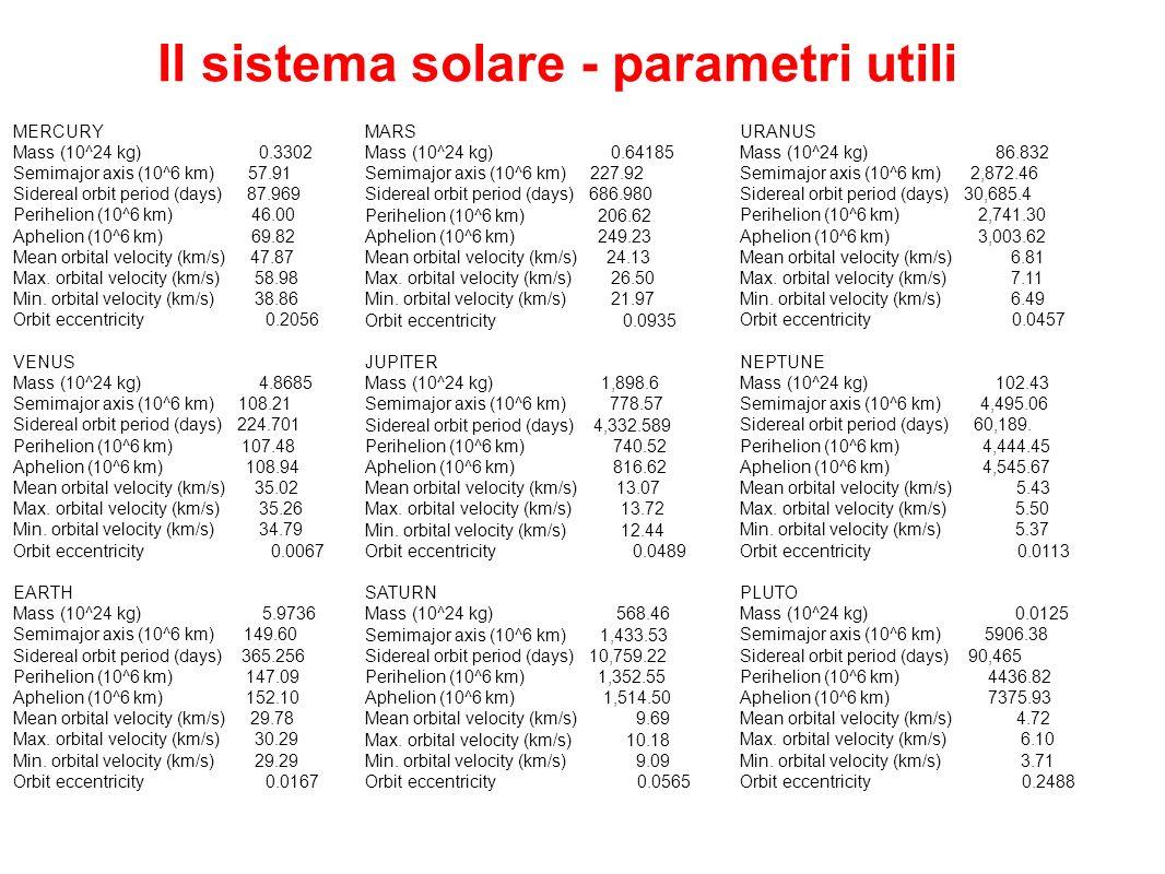 Il sistema solare - parametri utili