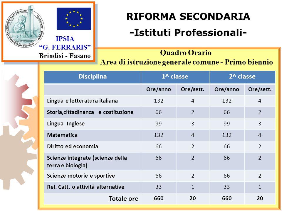 RIFORMA SECONDARIA -Istituti Professionali-