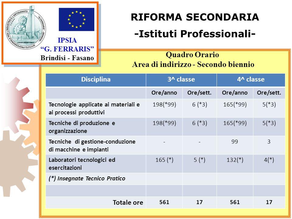 -Istituti Professionali- Area di indirizzo - Secondo biennio