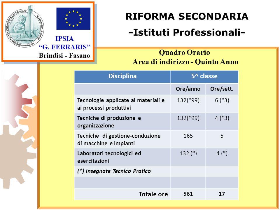 -Istituti Professionali- Area di indirizzo - Quinto Anno