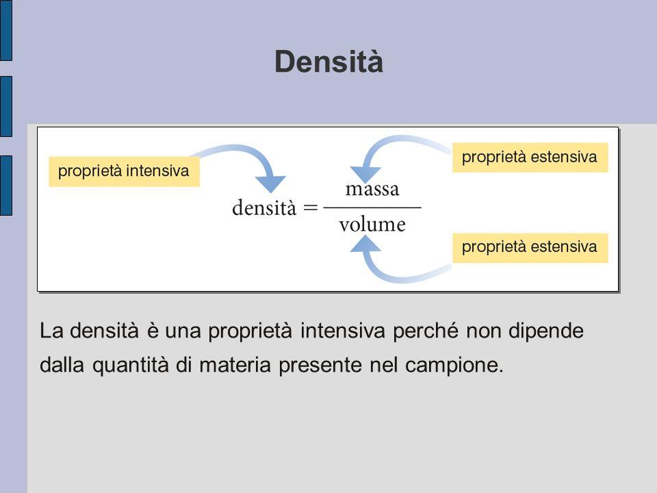 Densità La densità è una proprietà intensiva perché non dipende dalla quantità di materia presente nel campione.