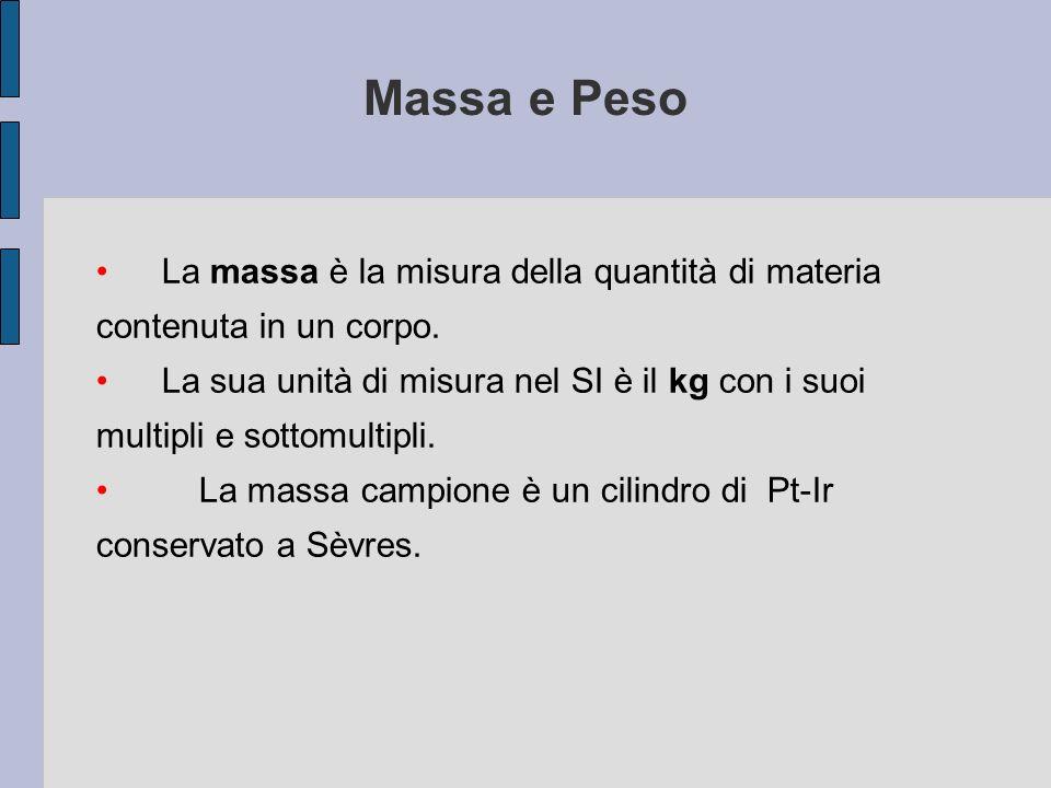 Massa e Peso La massa è la misura della quantità di materia contenuta in un corpo.