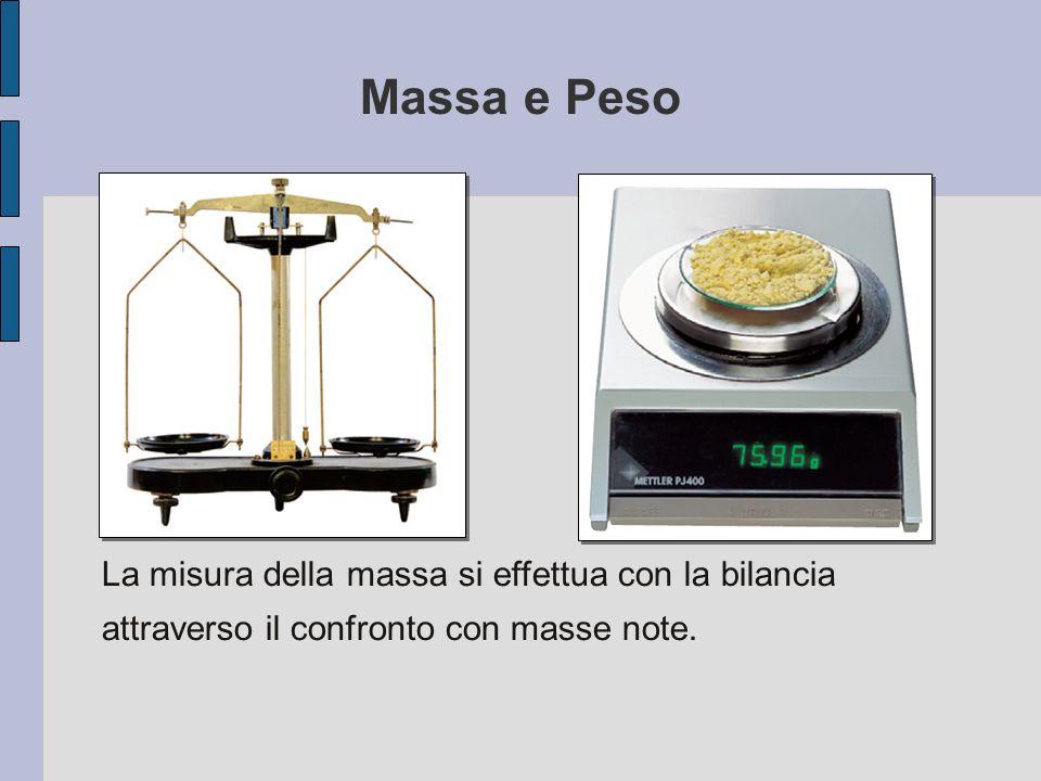 Massa e Peso La misura della massa si effettua con la bilancia attraverso il confronto con masse note.