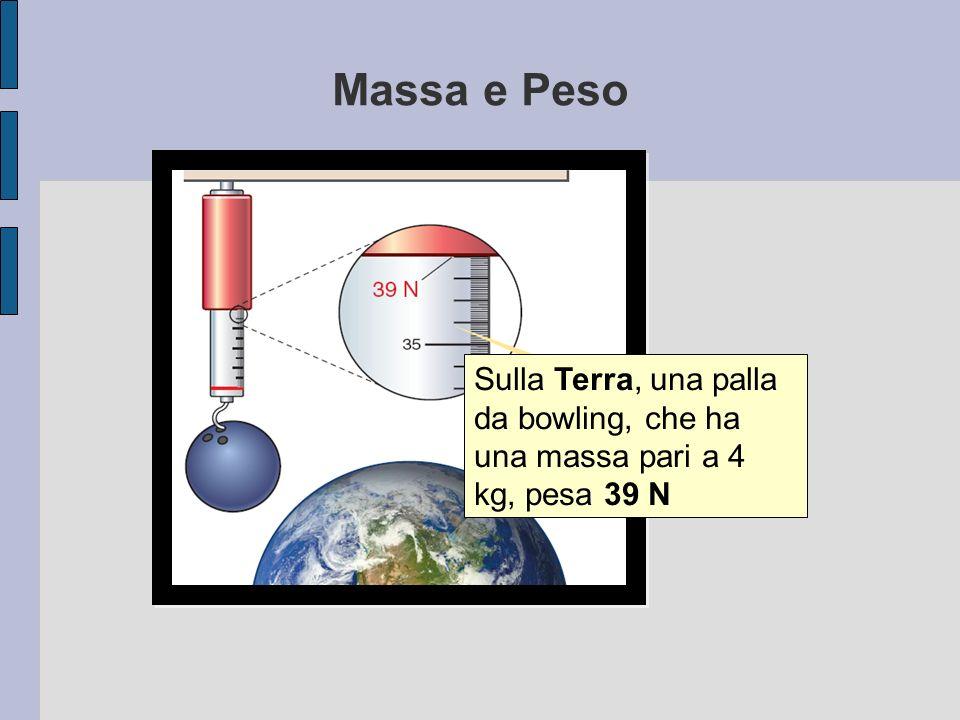 Massa e Peso Sulla Terra, una palla da bowling, che ha una massa pari a 4 kg, pesa 39 N