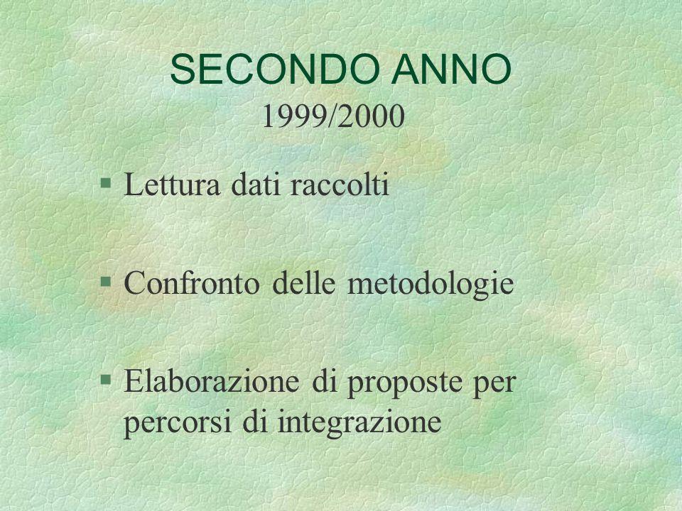 SECONDO ANNO 1999/2000 Lettura dati raccolti