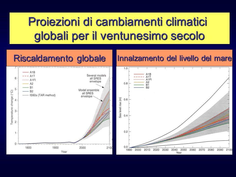 Proiezioni di cambiamenti climatici globali per il ventunesimo secolo