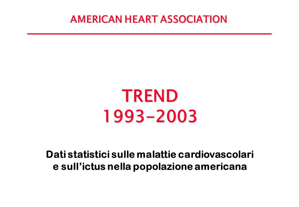 TREND 1993-2003 AMERICAN HEART ASSOCIATION